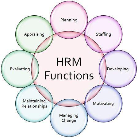 Strategic Management & Project Management Differences