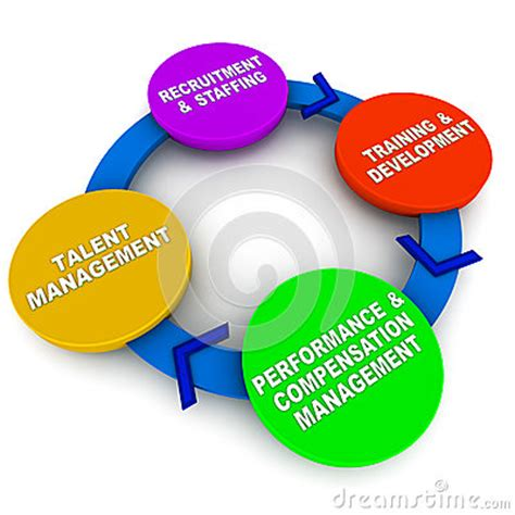 Difference between business plan and project management